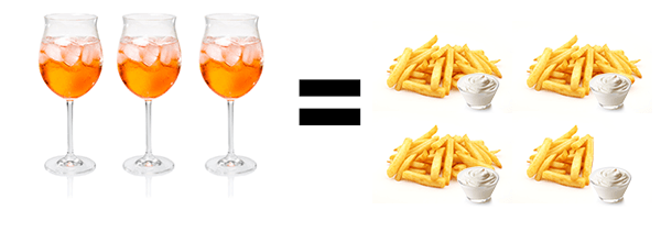 Kalorien prosecco